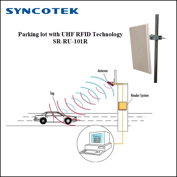 parking-lot-with-UHF-RFID-Technology-SR-RU-101R