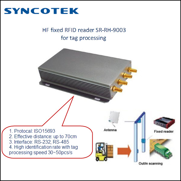 HF-fixed-RFID-reader-SR-RH-9003-for-processing.jpg