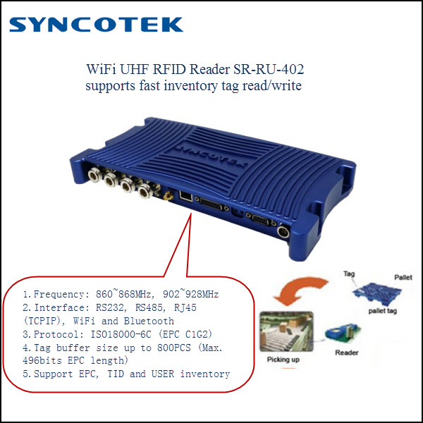 WiFi-UHF-RFID-Reader-SR-RU-402-supports-inventory-tag-read-write.jpg